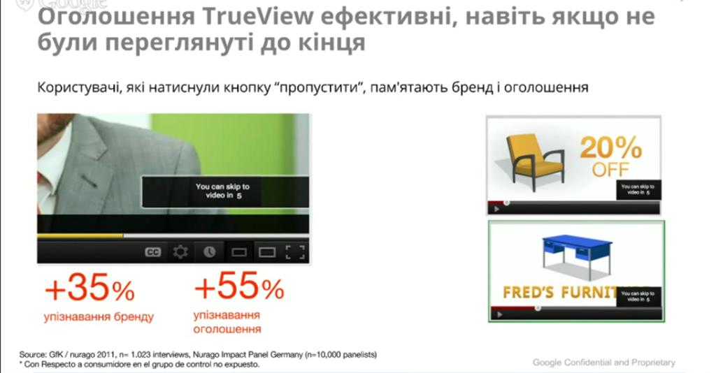 Эффект TrueView в видеорекламе Youtube достаточно сильный