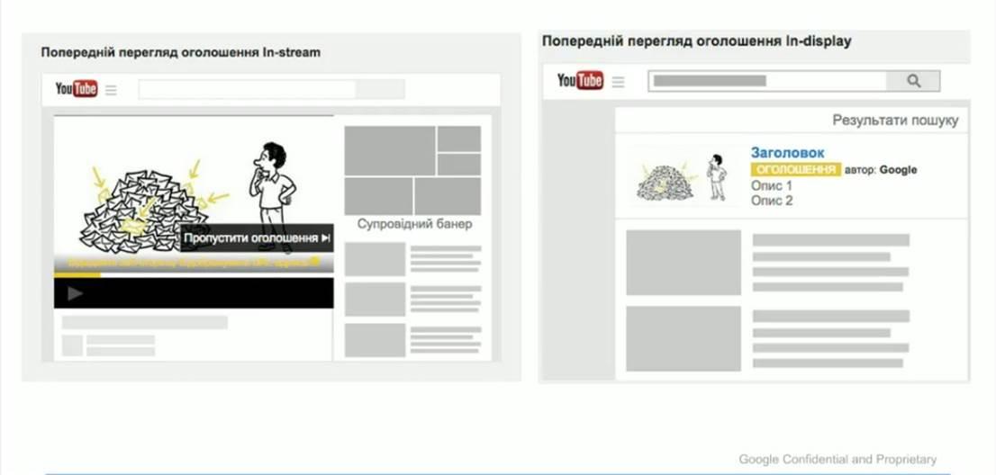 Видео реклама на YouTube в формате TrueView - In-Display