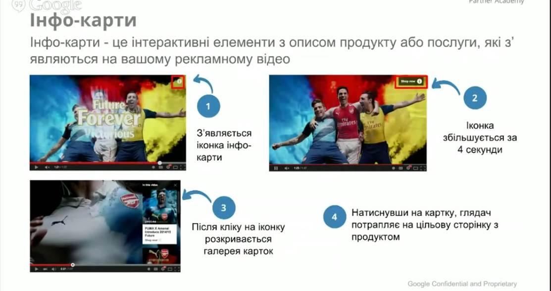 Инфо-Карта это новый интерактивный баннер видеорекламы YouTube c информацией о товаре или услуге.