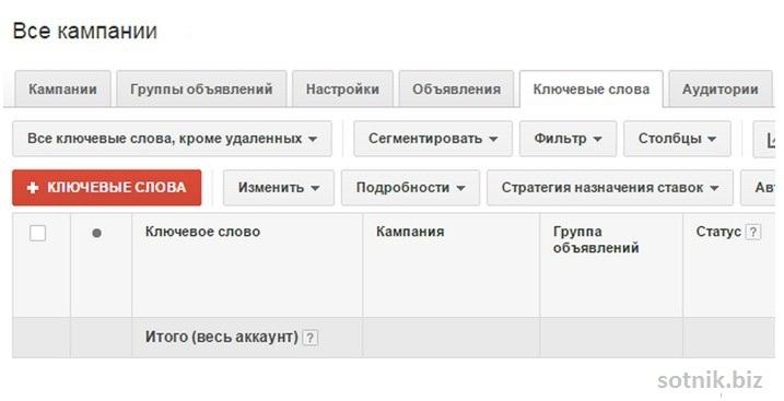 Добавление ключевых слов в группу объявлений Google Adwords