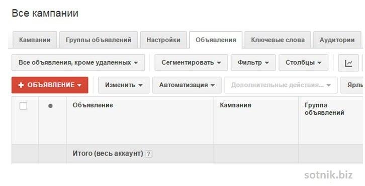 Создание текстовых объявлений в Google Adwords