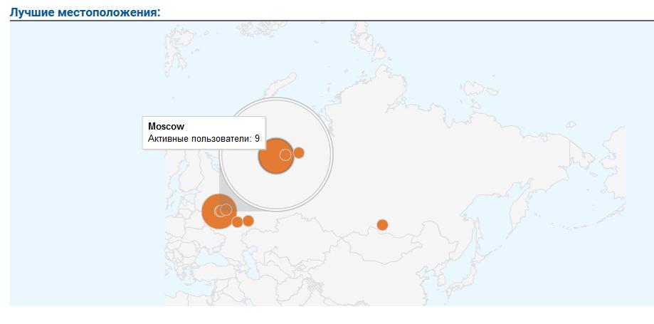 местоположение пользователей в google analytics