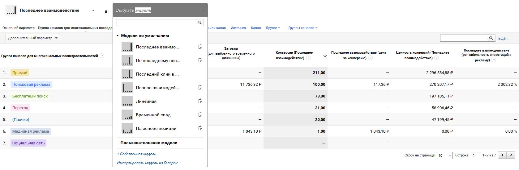 Атрибуция в Google Analytics