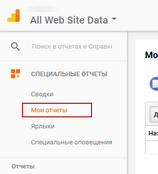"""""""Мои Отчеты"""" в боковом меню Google Analytics"""