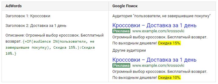 поисковый ремаркетинг