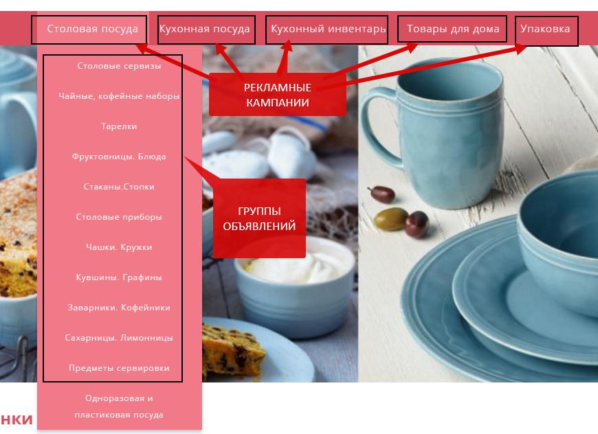 Структура сайта и аккаунта