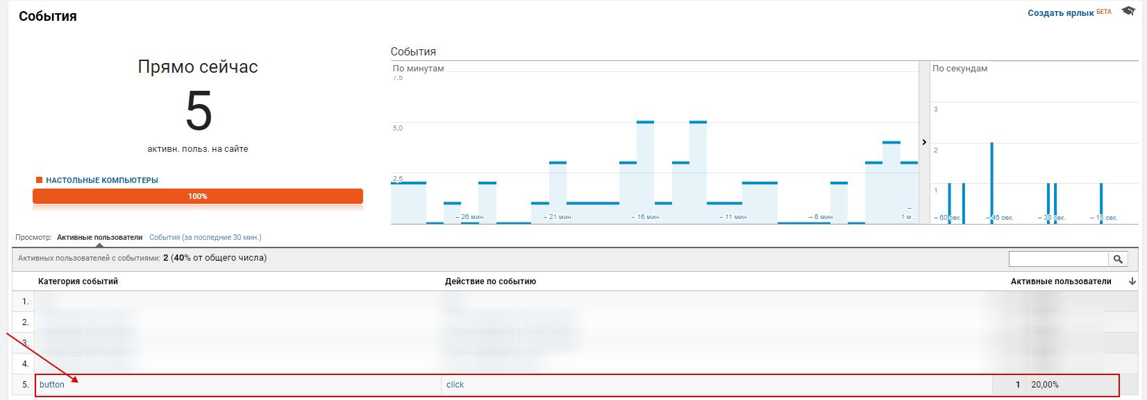 События в режиме real time в google analytics
