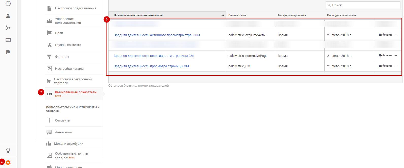 Вычисляемые показатели Google Analytics