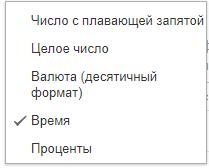 Типы форматирования вычисляемых показателей