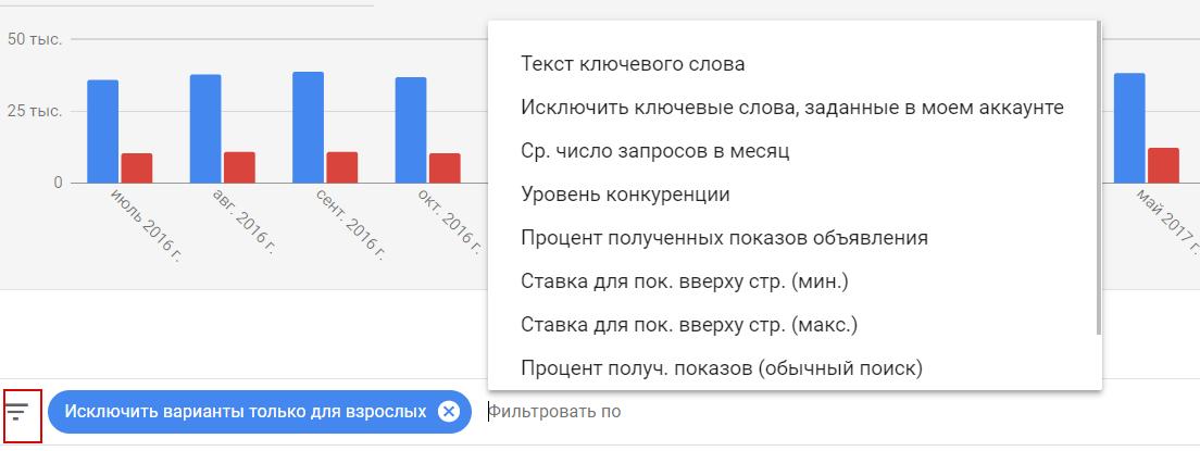дополнительный фильтр, который можно использовать уже и для активных аккаунтов и смотреть статистику