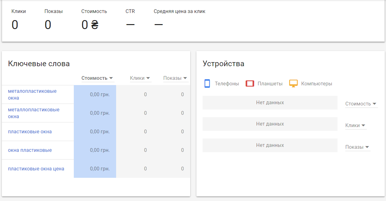 Планировщик ключевых слов Google - раздел обзор данных
