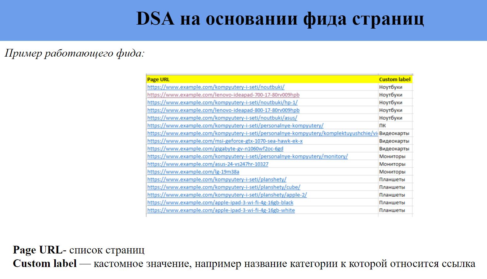 DSA на основании фида страниц