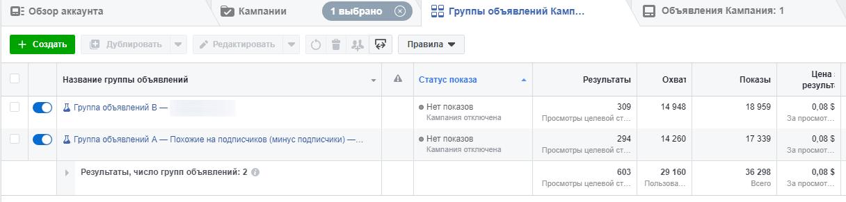 Группы объявлений в Facebook