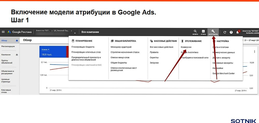Настройка модели атрибуции Google (AdWords) Ads