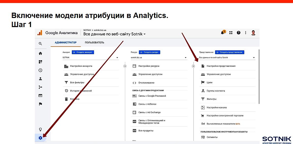 Настроить модель атрибуции в Google Analytics