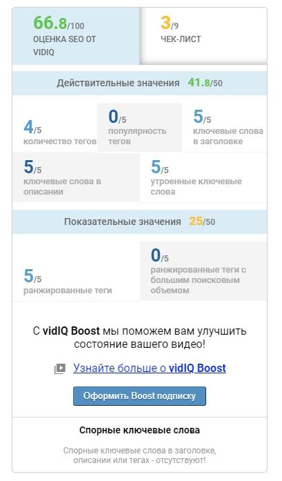 Оценка SEO для видео на Youtube