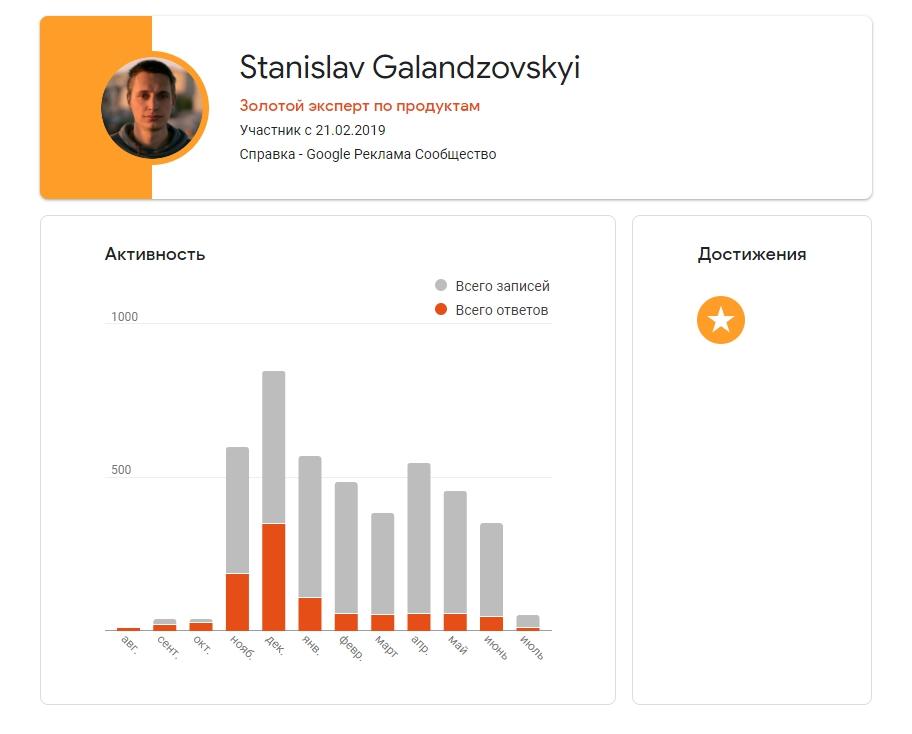 Профиль Станислава на Google Ads Help Community
