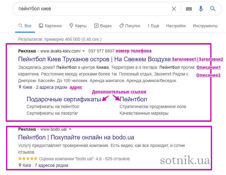 Развёрнутые текстовые объявления в Google поиске