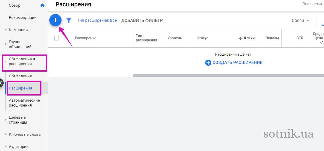 Расширения Google Ads