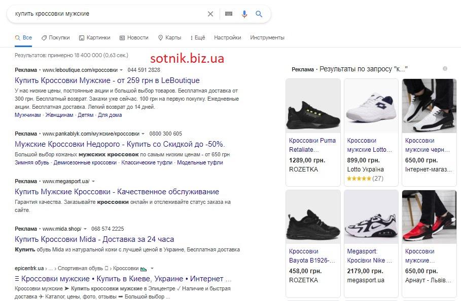 Как работает реклама в Google Shopping